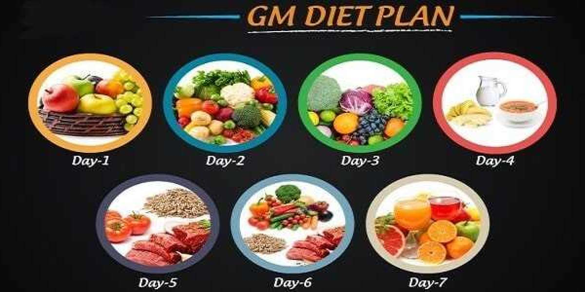 GM Diet Plan For Weight Loss In 7 Days